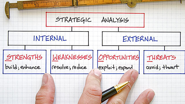 SWOT Analysis for Virtual Assistants